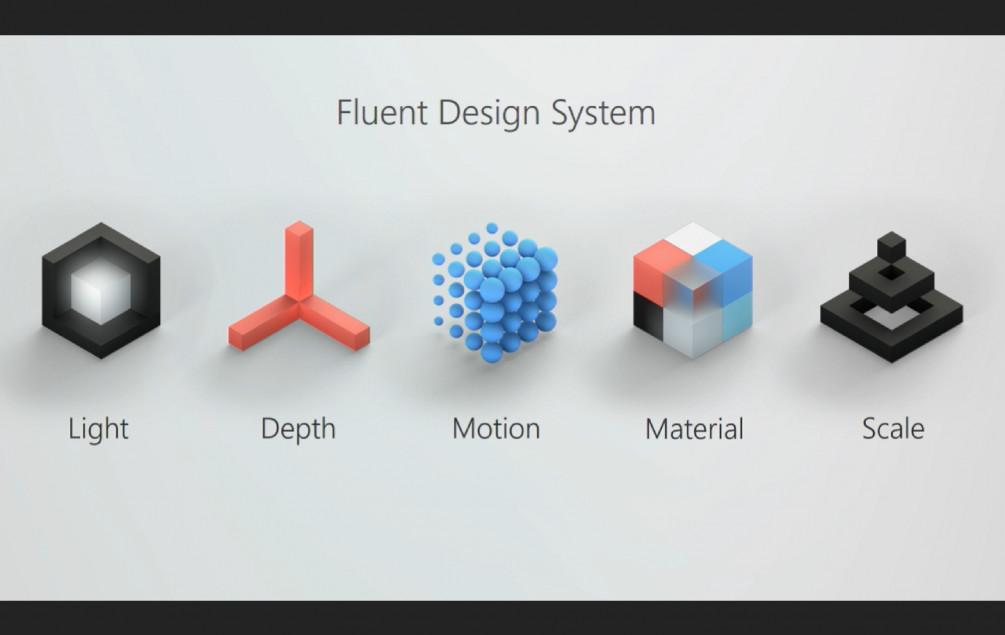 Microsoft donosi više detalja o Fluent Designu