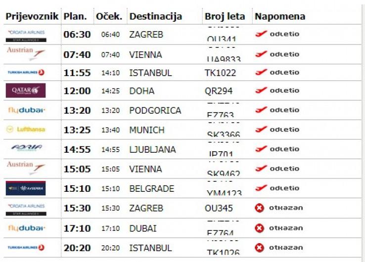 Prikaz otkazanih odlaznih letova Međunarodnog aerodroma Sarajevo
