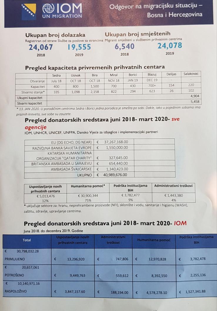 Izvještaj IOM-a