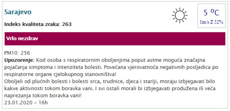 Zrak u Sarajevu i dalje opasno zagađen
