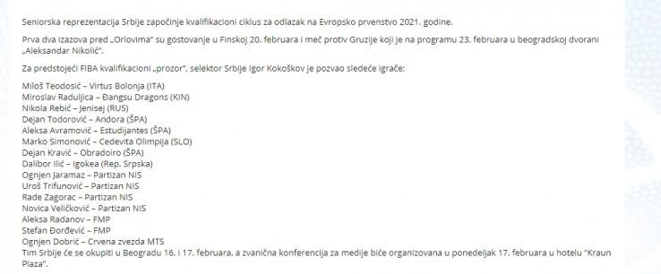 Spisak košarkaša Srbije