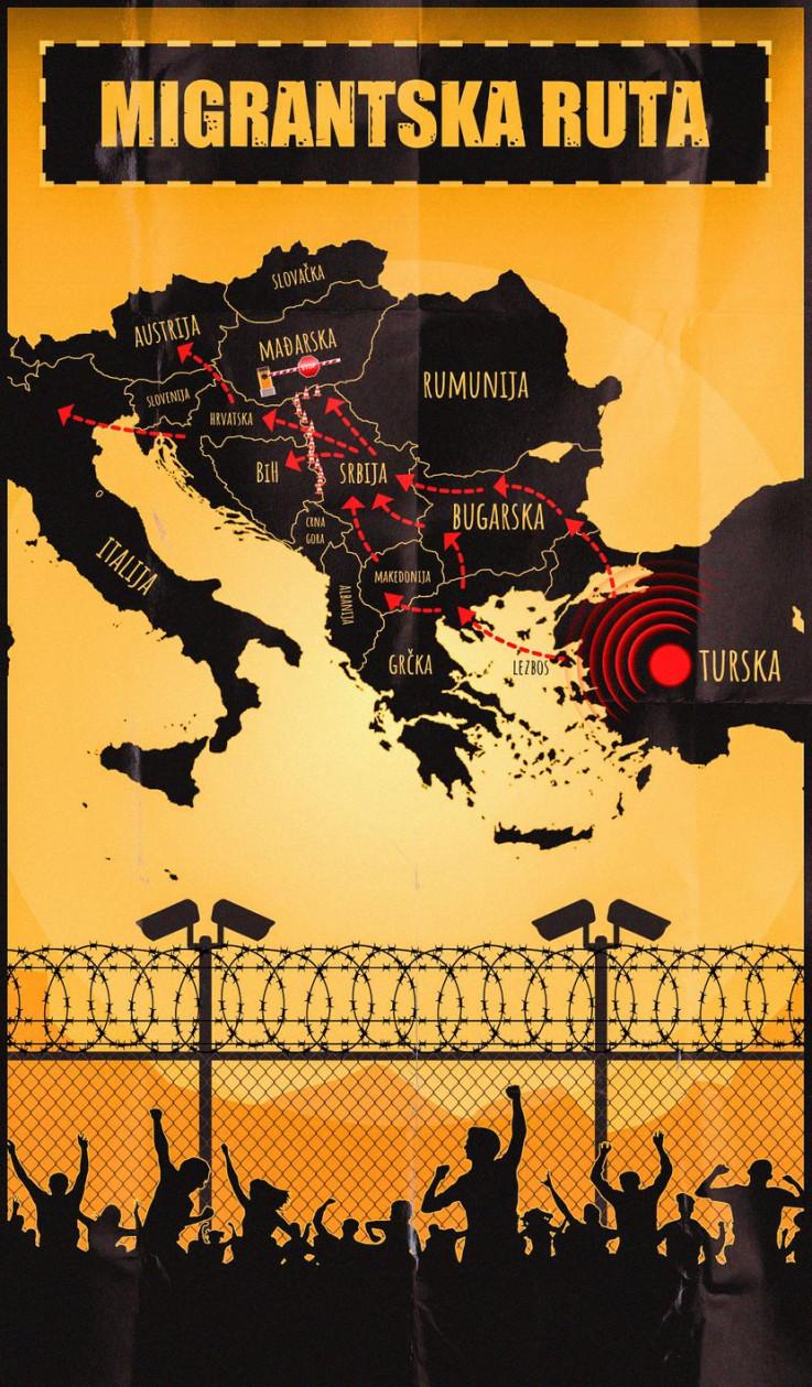 Moguća mapa kretanja migranata - Avaz, Dnevni avaz, avaz.ba