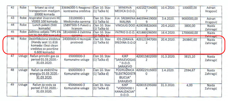 Faksimil ugovora o nabavci dezinfekcionih sredstava za 263.841 KM