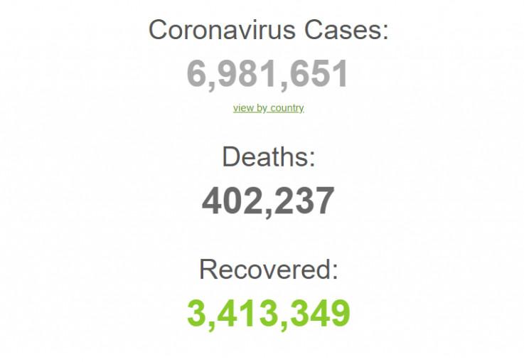 Koronavirus u svijetu