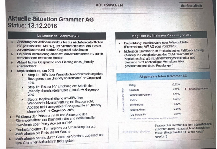 Faksimili dokumenta koji potkrepljuju tvrdnje da je VW pripremao obračun sa Preventom