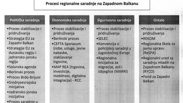 Faksimil paušalnog dokumenta koji je dostavljen članovima Predsjedništva: Neutemeljene ocjene kao paravan za populizam