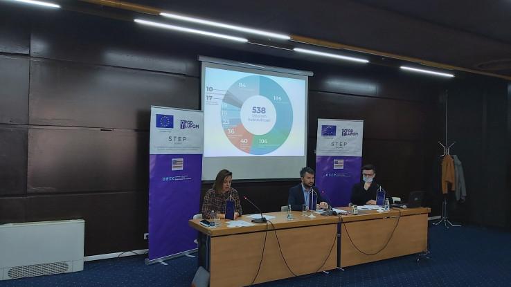 """Koalicija """"Pod lupom"""": Izborna kampanja počinje sutra"""