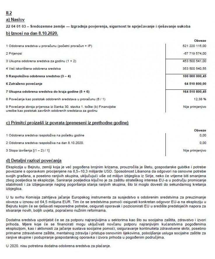 Faksimil dokumenta EU: Problem s finansiranjem migrantskih centara