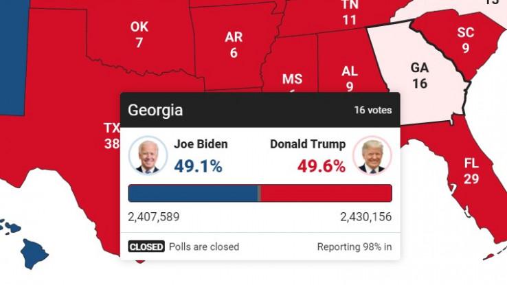 Neizvjesno u Džordžiji