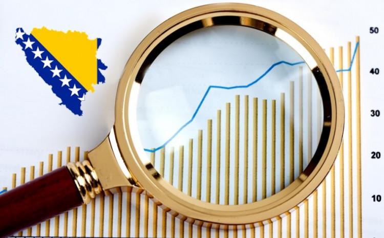 Ekonomija u BiH