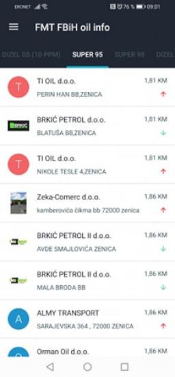 Cijena benzina u Zenici