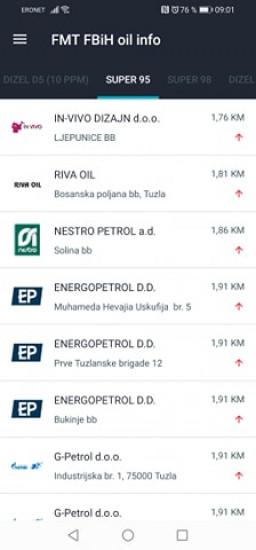 Cijena benzina u Tuzli
