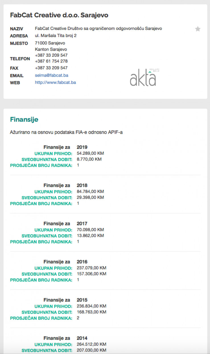 """Faksimil finansijskih podataka za kompaniju """"FabCat Creative"""""""