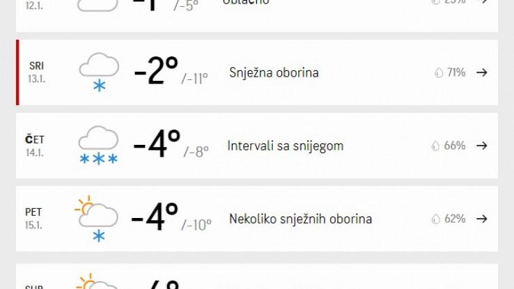 """Prema prognozi """"AccuWeathera"""" u temperature će padati i do - 12 stepeni"""