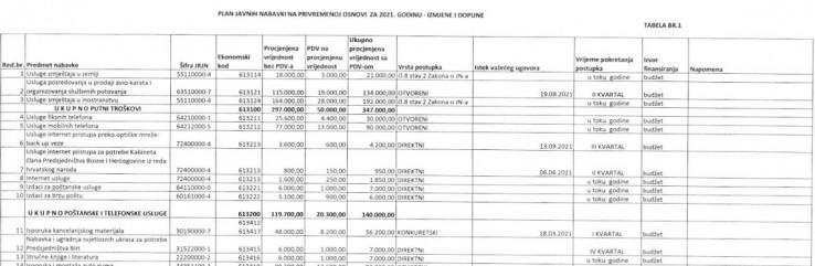 Faksimil plana javnih nabavki