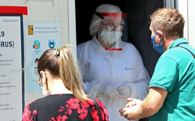 Na koronavirus testirana je 1.080 osoba