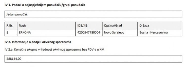 """Ugovor između """"Erkone"""" i KCUS-a potpisan 15. aprila ove godine"""