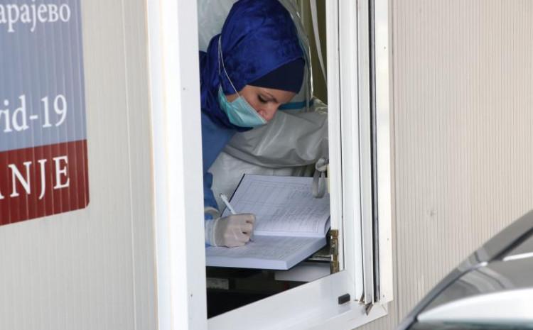 Kanton Sarajevo danas bilježi 839 aktivnih slučajeva infekcije koronavirusom