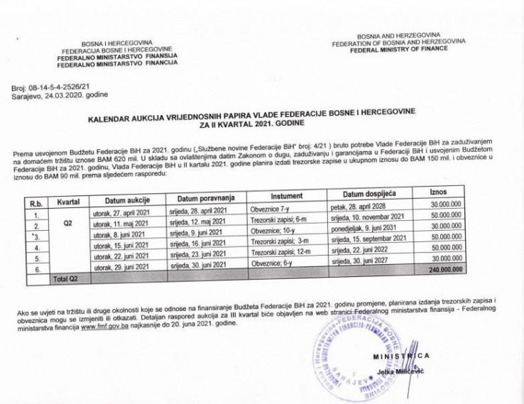 Kalendar aukcija vrijednosnih papira u FBiH
