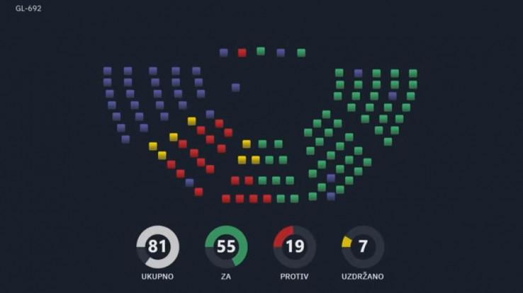Ovako su poslanici glasali o rezoluciji o genocidu u Srebrenici