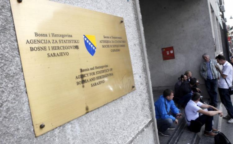 Agencije za statistiku BiH: Bilježi se povećan uvoz i izvoz